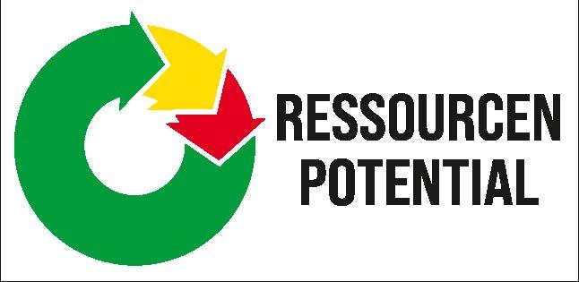 Logo Ressourcenpotential